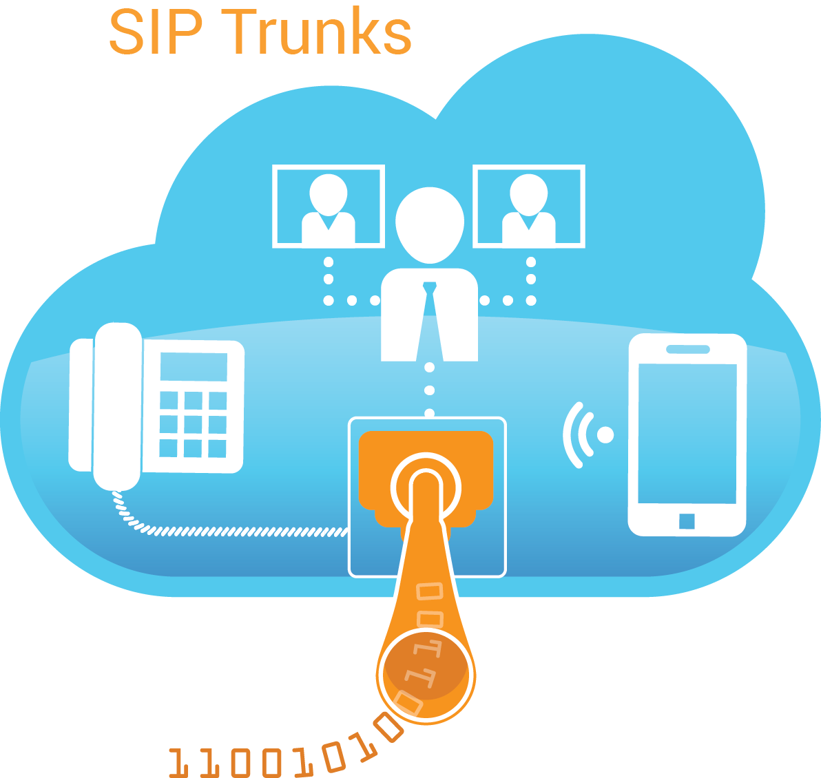 SIP-Trunk-Providers